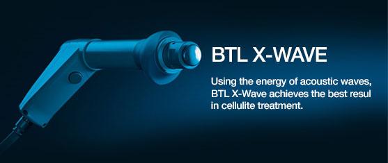 BTL X-WAVE | Dr. Suneel Chilukuri